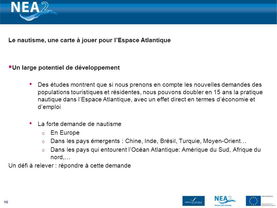 10 Le nautisme, une carte à jouer pour lEspace Atlantique Un large potentiel de développement Des études montrent que si nous prenons en compte les no