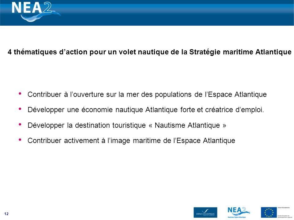 12 4 thématiques daction pour un volet nautique de la Stratégie maritime Atlantique Contribuer à louverture sur la mer des populations de lEspace Atlantique Développer une économie nautique Atlantique forte et créatrice demploi.