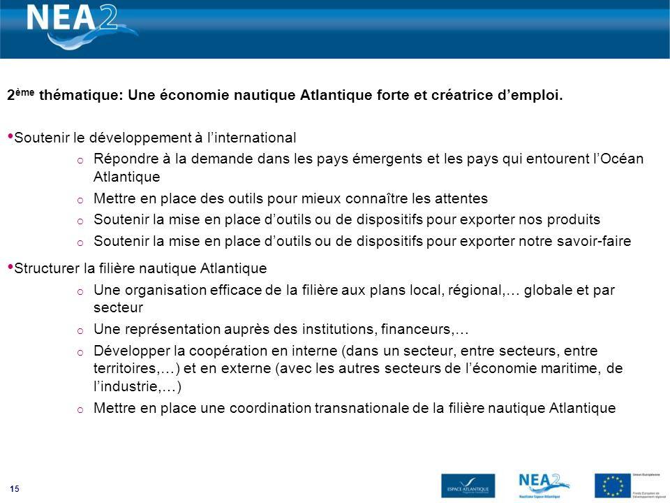15 2 ème thématique: Une économie nautique Atlantique forte et créatrice demploi. Soutenir le développement à linternational o Répondre à la demande d