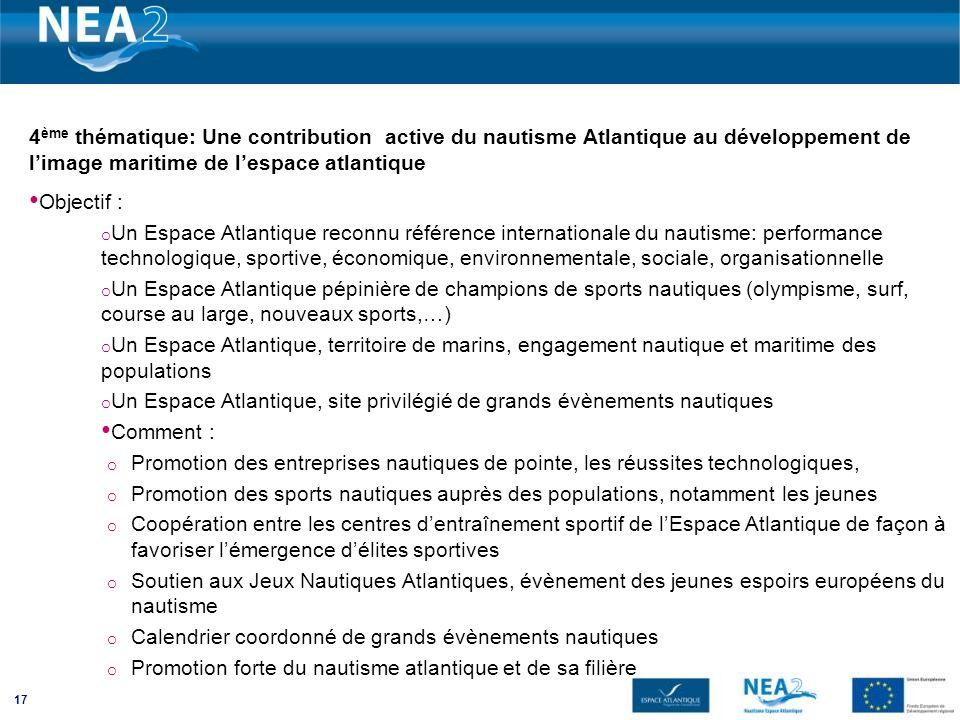 17 4 ème thématique: Une contribution active du nautisme Atlantique au développement de limage maritime de lespace atlantique Objectif : o Un Espace A
