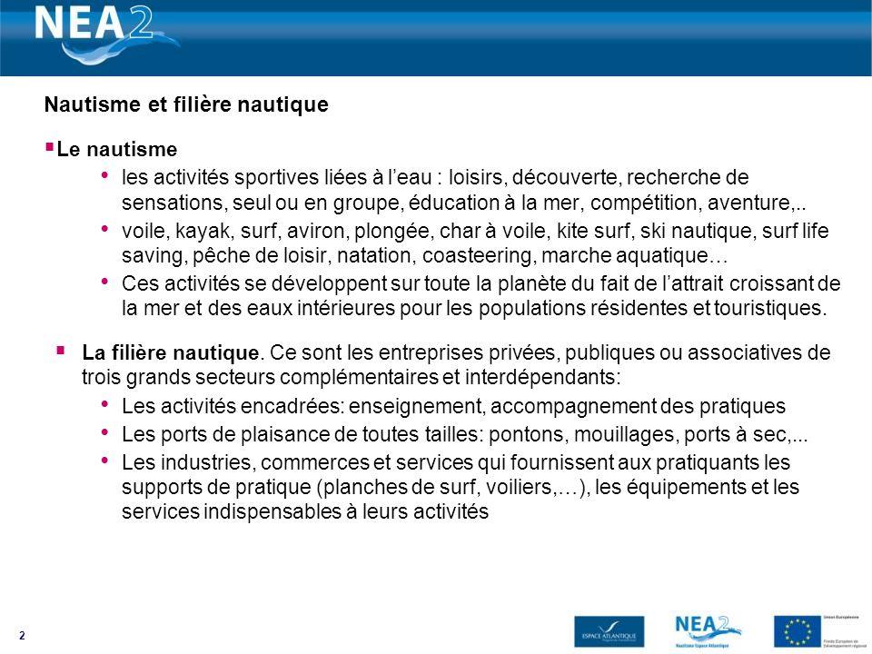2 Nautisme et filière nautique Le nautisme les activités sportives liées à leau : loisirs, découverte, recherche de sensations, seul ou en groupe, édu