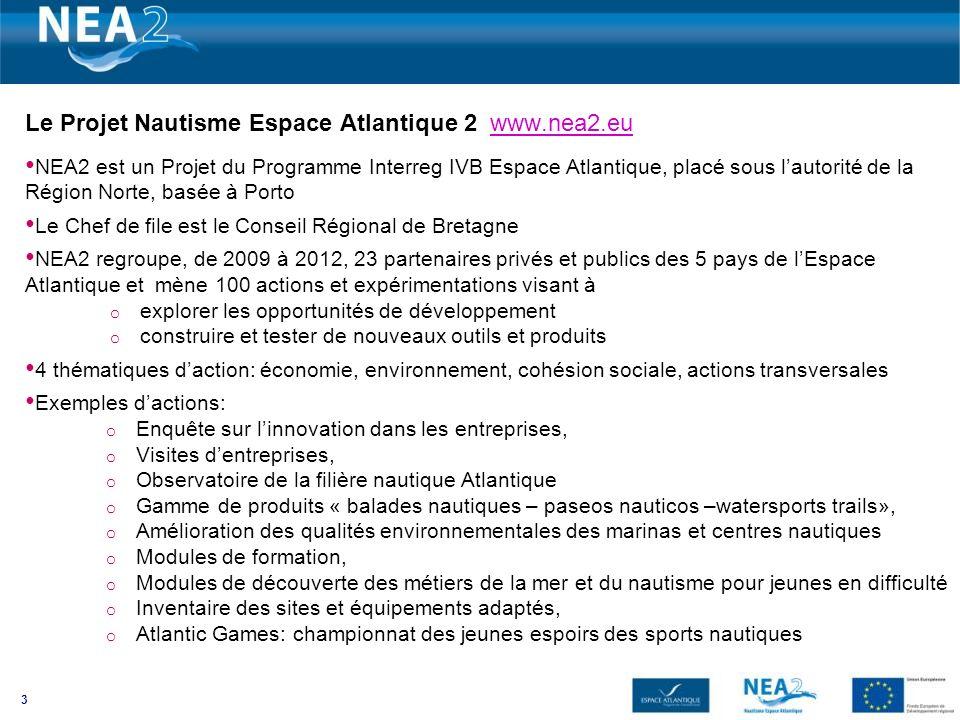 3 Le Projet Nautisme Espace Atlantique 2 www.nea2.euwww.nea2.eu NEA2 est un Projet du Programme Interreg IVB Espace Atlantique, placé sous lautorité de la Région Norte, basée à Porto Le Chef de file est le Conseil Régional de Bretagne NEA2 regroupe, de 2009 à 2012, 23 partenaires privés et publics des 5 pays de lEspace Atlantique et mène 100 actions et expérimentations visant à o explorer les opportunités de développement o construire et tester de nouveaux outils et produits 4 thématiques daction: économie, environnement, cohésion sociale, actions transversales Exemples dactions: o Enquête sur linnovation dans les entreprises, o Visites dentreprises, o Observatoire de la filière nautique Atlantique o Gamme de produits « balades nautiques – paseos nauticos –watersports trails», o Amélioration des qualités environnementales des marinas et centres nautiques o Modules de formation, o Modules de découverte des métiers de la mer et du nautisme pour jeunes en difficulté o Inventaire des sites et équipements adaptés, o Atlantic Games: championnat des jeunes espoirs des sports nautiques