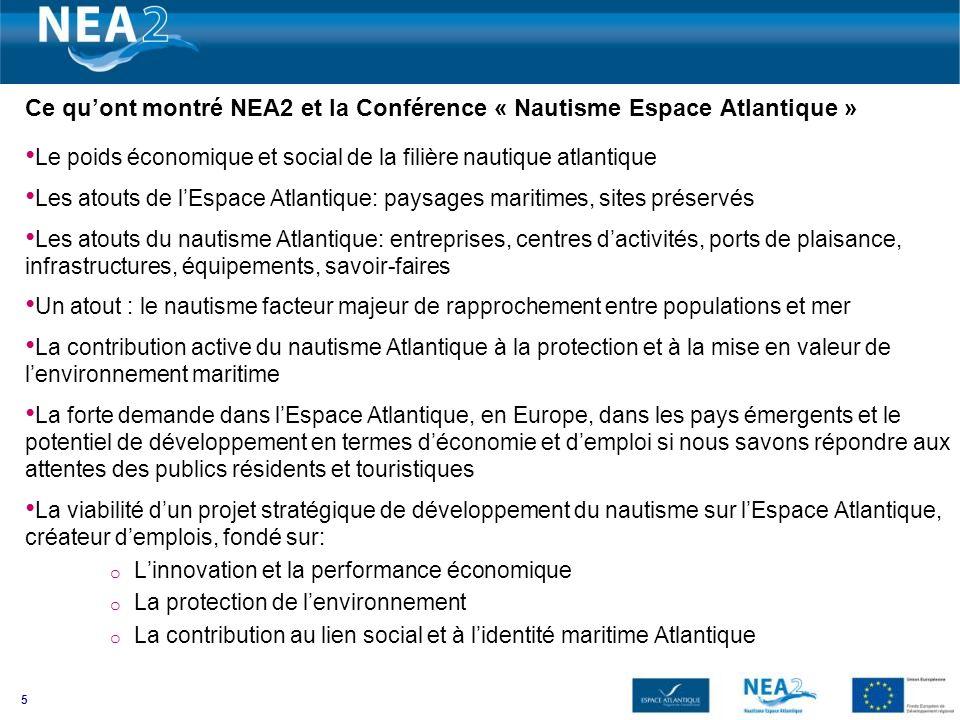 5 Ce quont montré NEA2 et la Conférence « Nautisme Espace Atlantique » Le poids économique et social de la filière nautique atlantique Les atouts de l