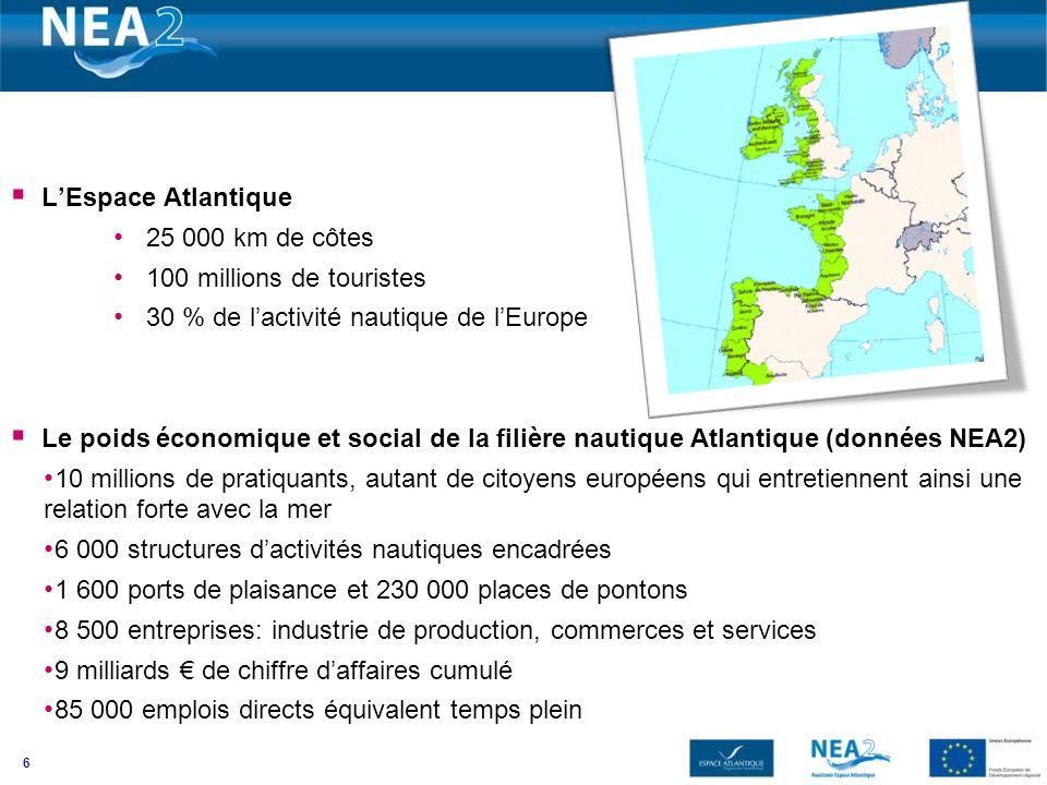 6 LEspace Atlantique 25 000 km de côtes 100 millions de touristes 30 % de lactivité nautique de lEurope Le poids économique et social de la filière na