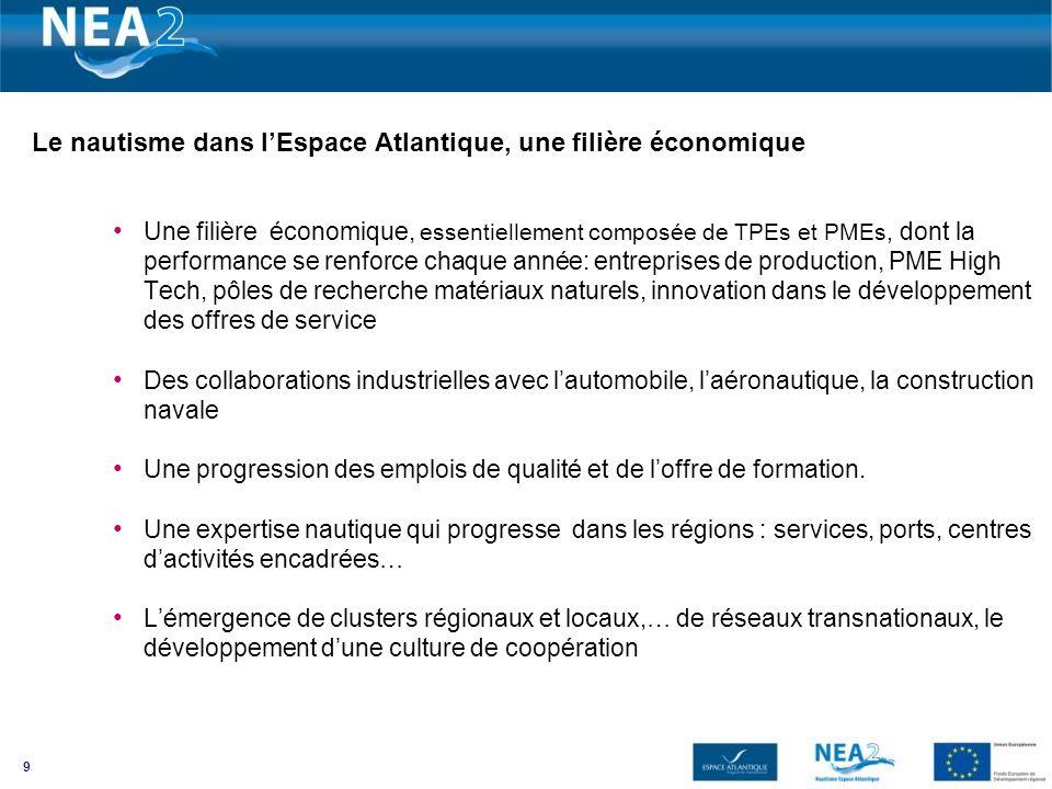 9 Le nautisme dans lEspace Atlantique, une filière économique Une filière économique, essentiellement composée de TPEs et PMEs, dont la performance se