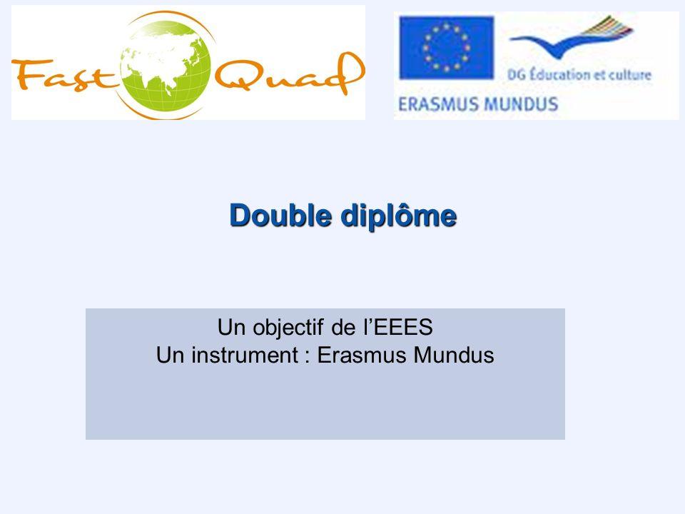 Double diplôme Un objectif de lEEES Un instrument : Erasmus Mundus