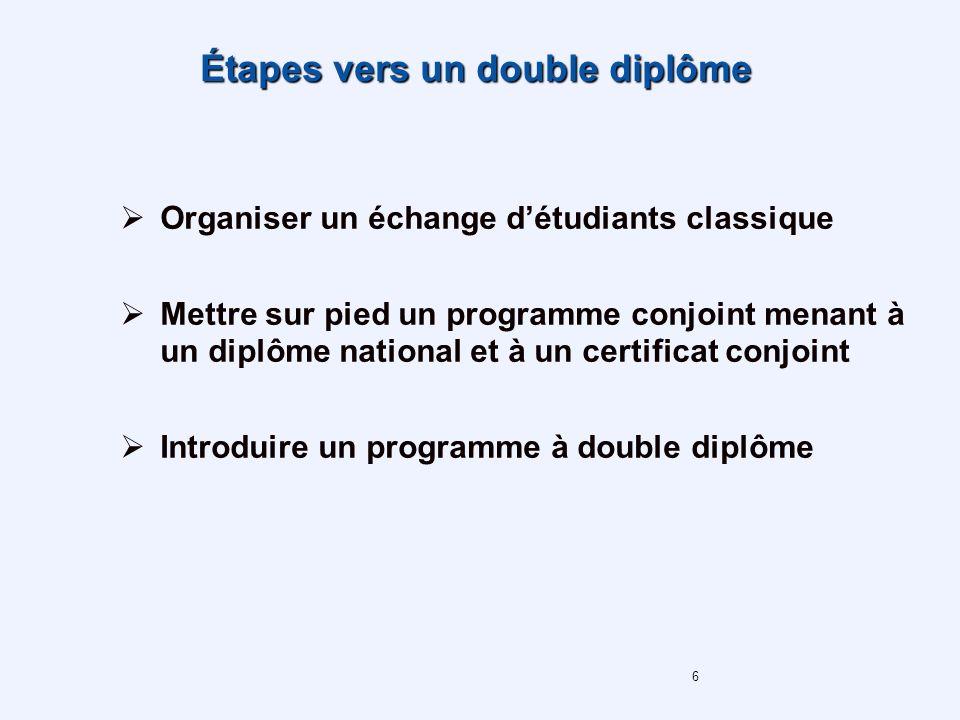 6 Étapes vers un double diplôme Organiser un échange détudiants classique Mettre sur pied un programme conjoint menant à un diplôme national et à un certificat conjoint Introduire un programme à double diplôme