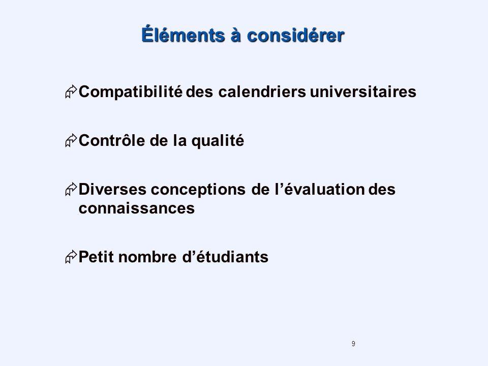 9 Éléments à considérer Compatibilité des calendriers universitaires Contrôle de la qualité Diverses conceptions de lévaluation des connaissances Petit nombre détudiants