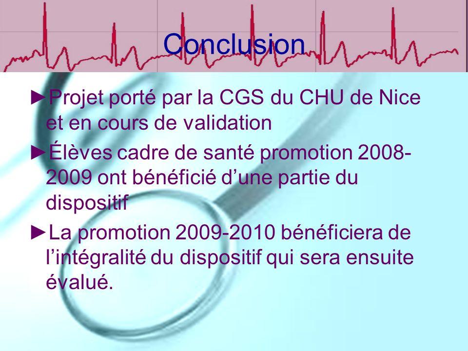 Conclusion Projet porté par la CGS du CHU de Nice et en cours de validation Élèves cadre de santé promotion 2008- 2009 ont bénéficié dune partie du di