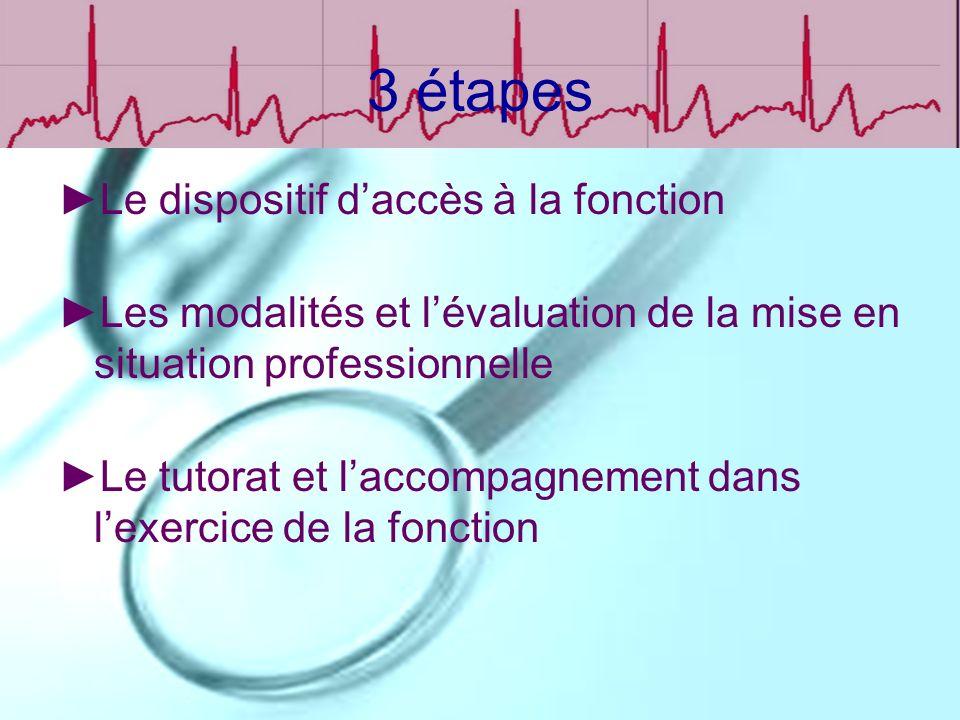 3 étapes Le dispositif daccès à la fonction Les modalités et lévaluation de la mise en situation professionnelle Le tutorat et laccompagnement dans le