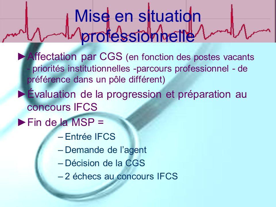 Mise en situation professionnelle Affectation par CGS (en fonction des postes vacants - priorités institutionnelles -parcours professionnel - de préfé