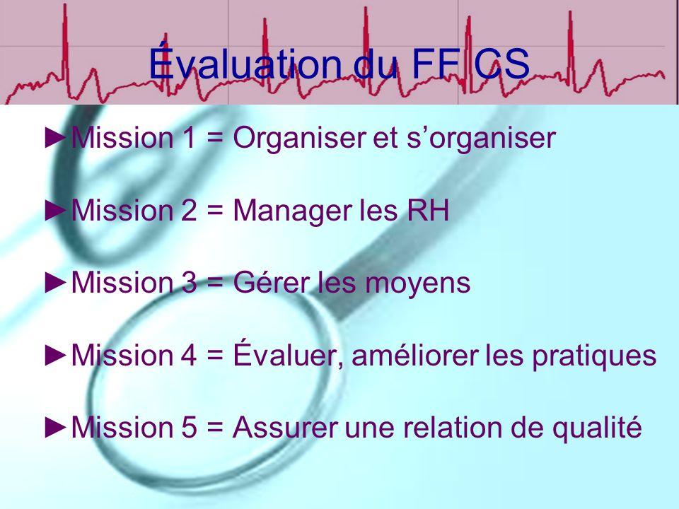 Évaluation du FF CS Mission 1 = Organiser et sorganiser Mission 2 = Manager les RH Mission 3 = Gérer les moyens Mission 4 = Évaluer, améliorer les pra