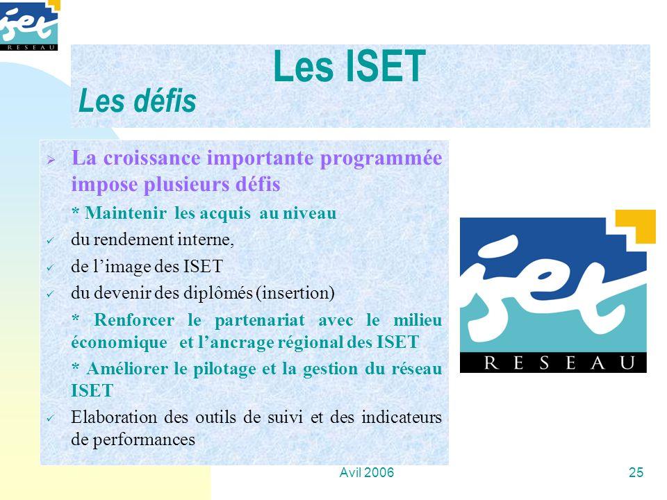 Avil 200625 Les ISET Les défis La croissance importante programmée impose plusieurs défis * Maintenir les acquis au niveau du rendement interne, de li