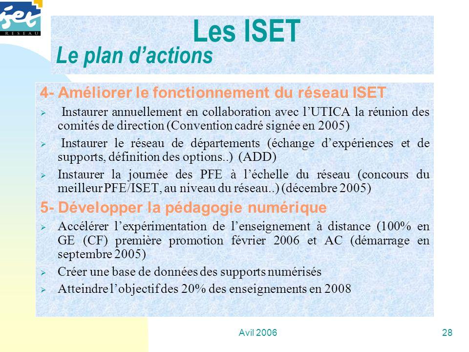 Avil 200628 4- Améliorer le fonctionnement du réseau ISET Instaurer annuellement en collaboration avec lUTICA la réunion des comités de direction (Con