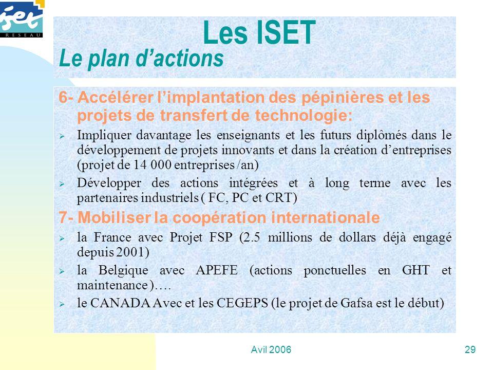 Avil 200629 6- Accélérer limplantation des pépinières et les projets de transfert de technologie: Impliquer davantage les enseignants et les futurs di