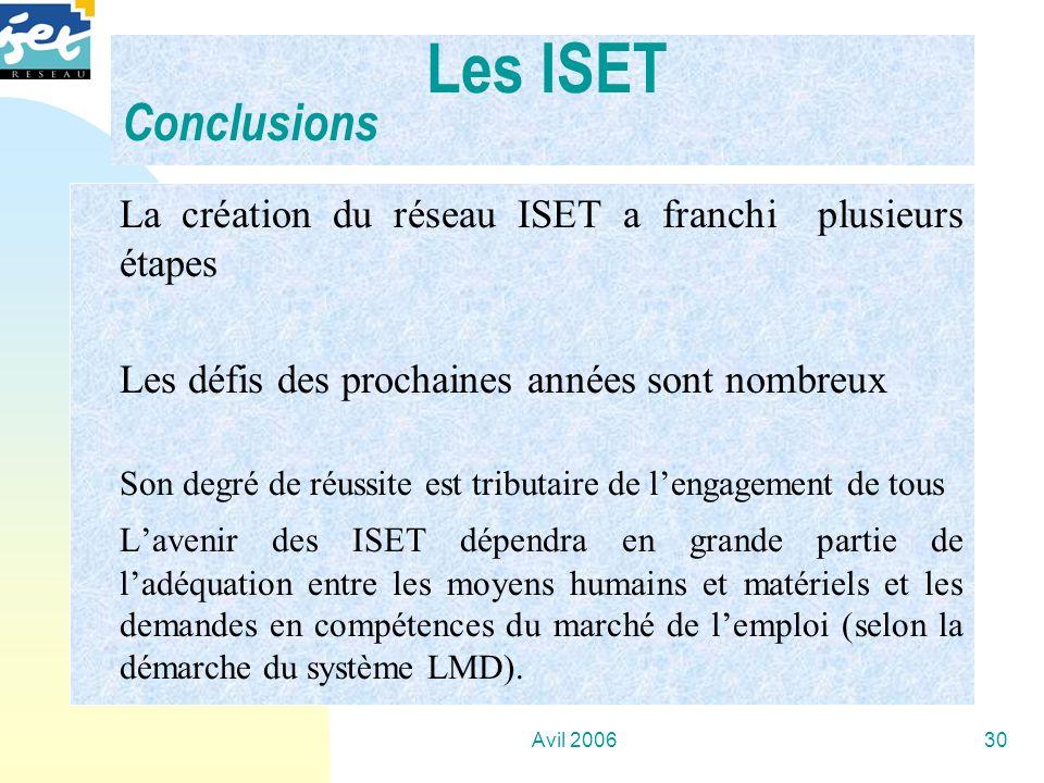 Avil 200630 La création du réseau ISET a franchi plusieurs étapes Les défis des prochaines années sont nombreux Son degré de réussite est tributaire d