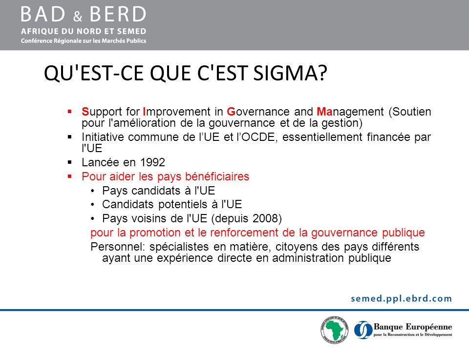 QU'EST-CE QUE C'EST SIGMA? Support for Improvement in Governance and Management (Soutien pour l'amélioration de la gouvernance et de la gestion) Initi