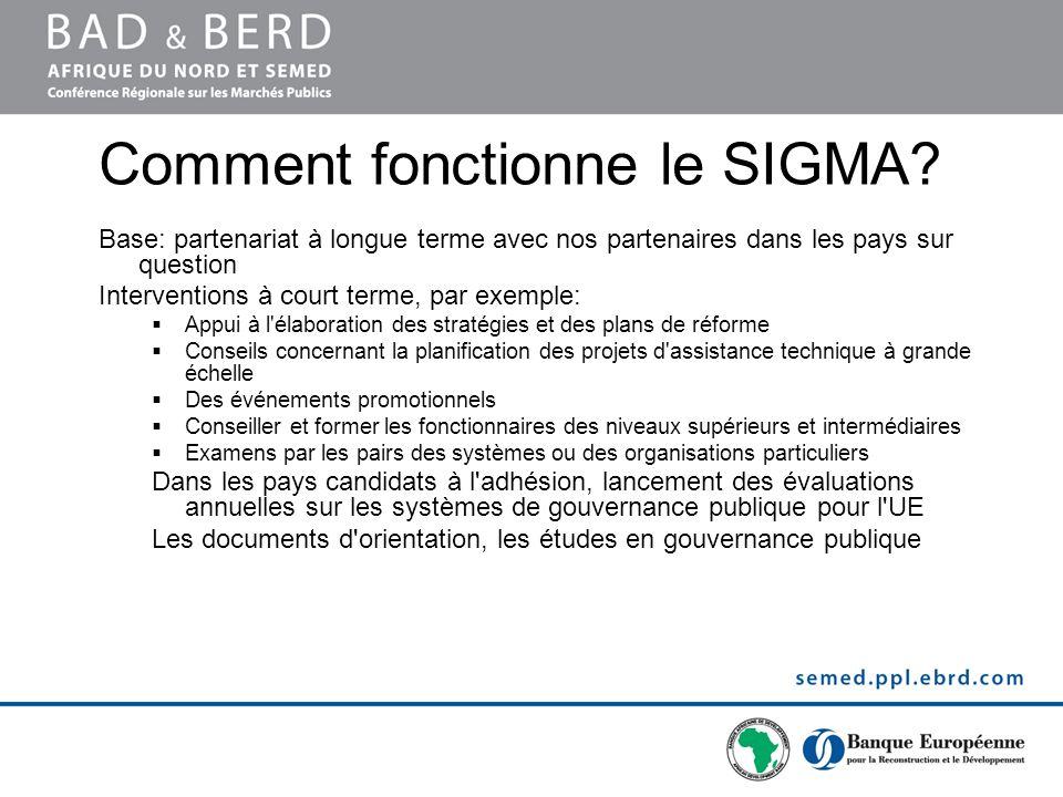Comment fonctionne le SIGMA? Base: partenariat à longue terme avec nos partenaires dans les pays sur question Interventions à court terme, par exemple