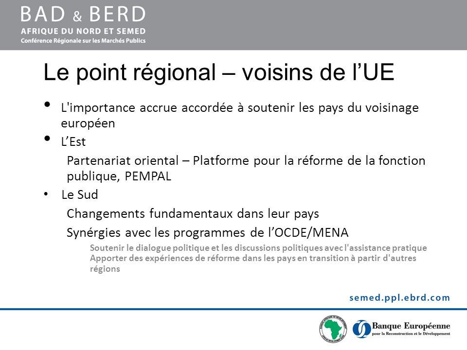 Le point régional – voisins de lUE L'importance accrue accordée à soutenir les pays du voisinage européen LEst Partenariat oriental – Platforme pour l