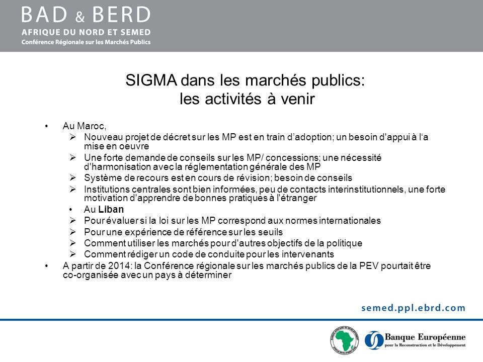 SIGMA dans les marchés publics: les activités à venir Au Maroc, Nouveau projet de décret sur les MP est en train dadoption; un besoin d'appui à la mis