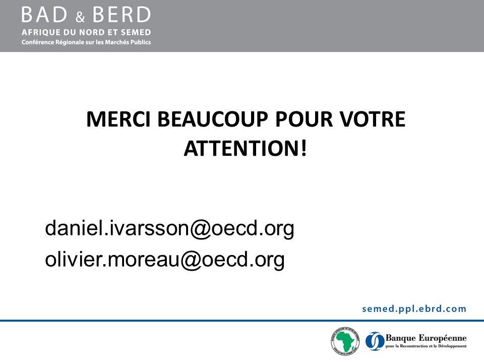 MERCI BEAUCOUP POUR VOTRE ATTENTION! daniel.ivarsson@oecd.org olivier.moreau@oecd.org