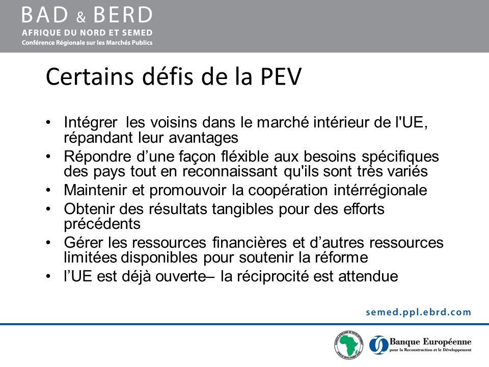 Certains défis de la PEV Intégrer les voisins dans le marché intérieur de l'UE, répandant leur avantages Répondre dune façon fléxible aux besoins spéc