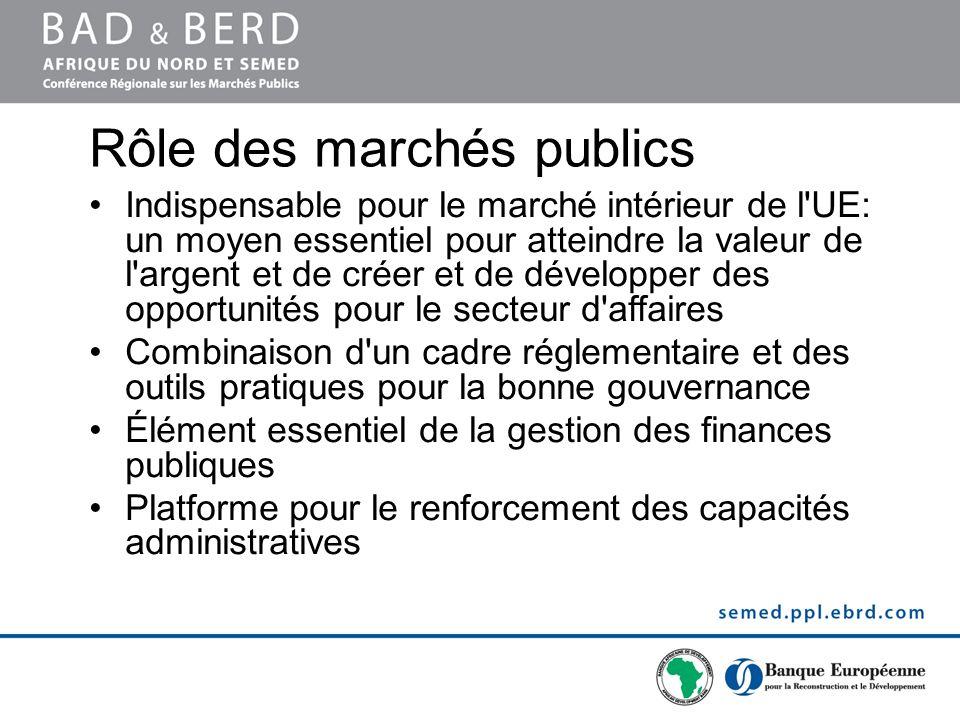 Rôle des marchés publics Indispensable pour le marché intérieur de l'UE: un moyen essentiel pour atteindre la valeur de l'argent et de créer et de dév