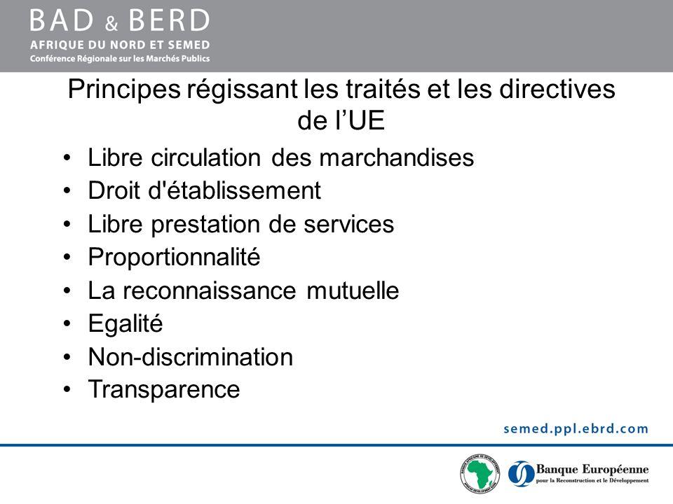 Principes régissant les traités et les directives de lUE Libre circulation des marchandises Droit d'établissement Libre prestation de services Proport