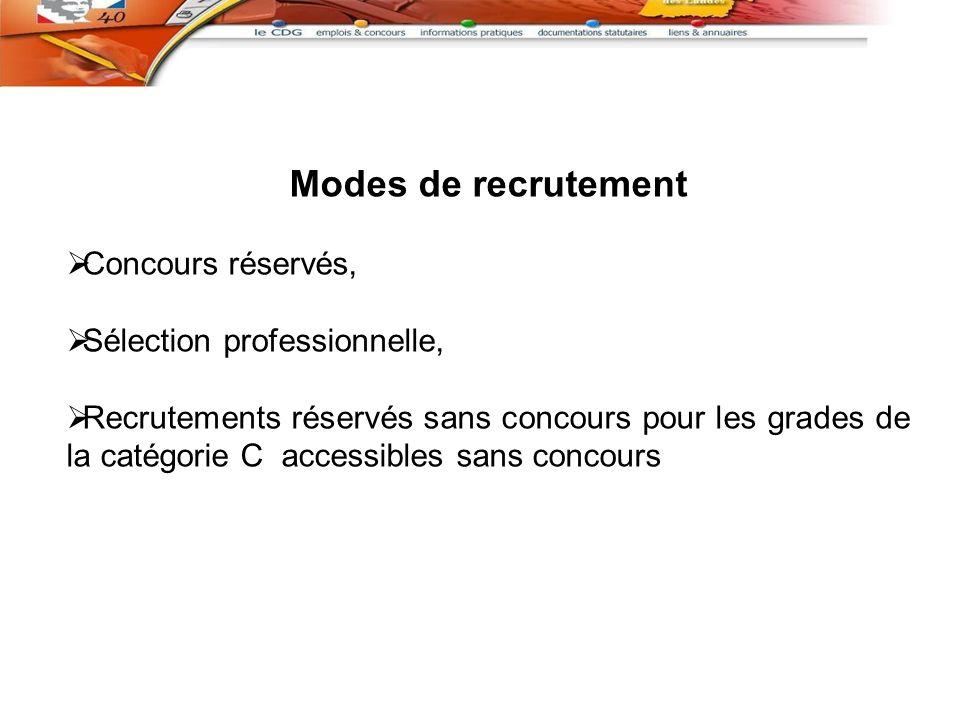 Modes de recrutement Concours réservés, Sélection professionnelle, Recrutements réservés sans concours pour les grades de la catégorie C accessibles sans concours