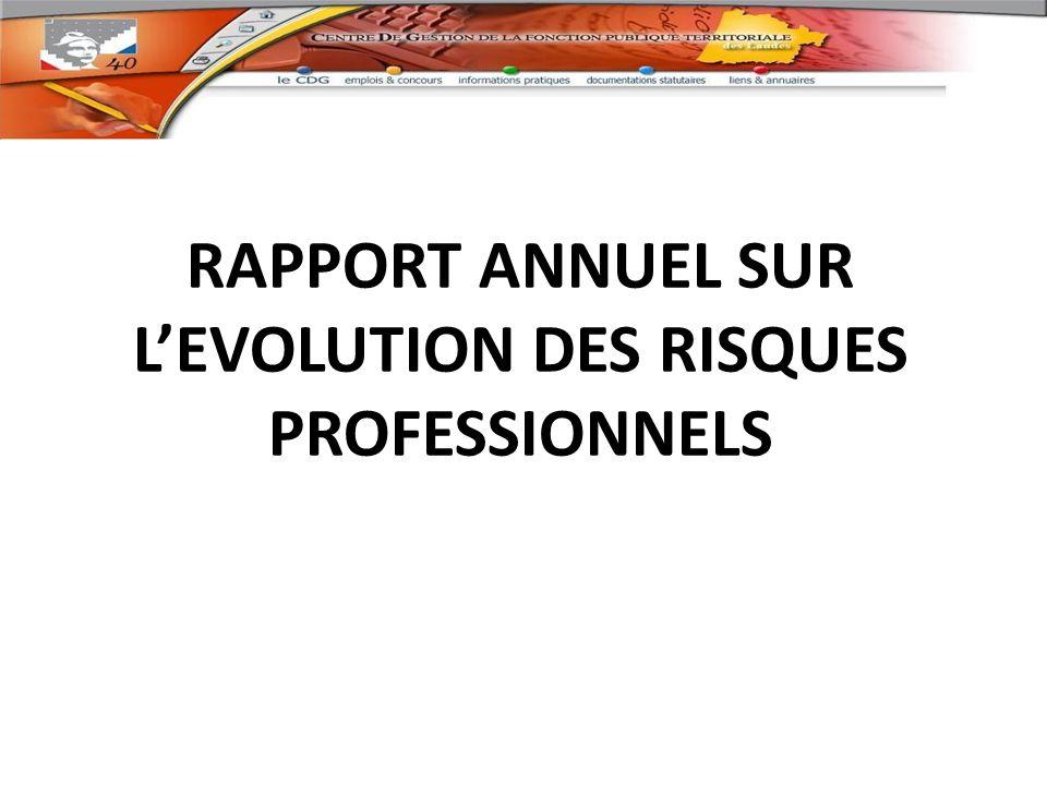 RAPPORT ANNUEL SUR LEVOLUTION DES RISQUES PROFESSIONNELS