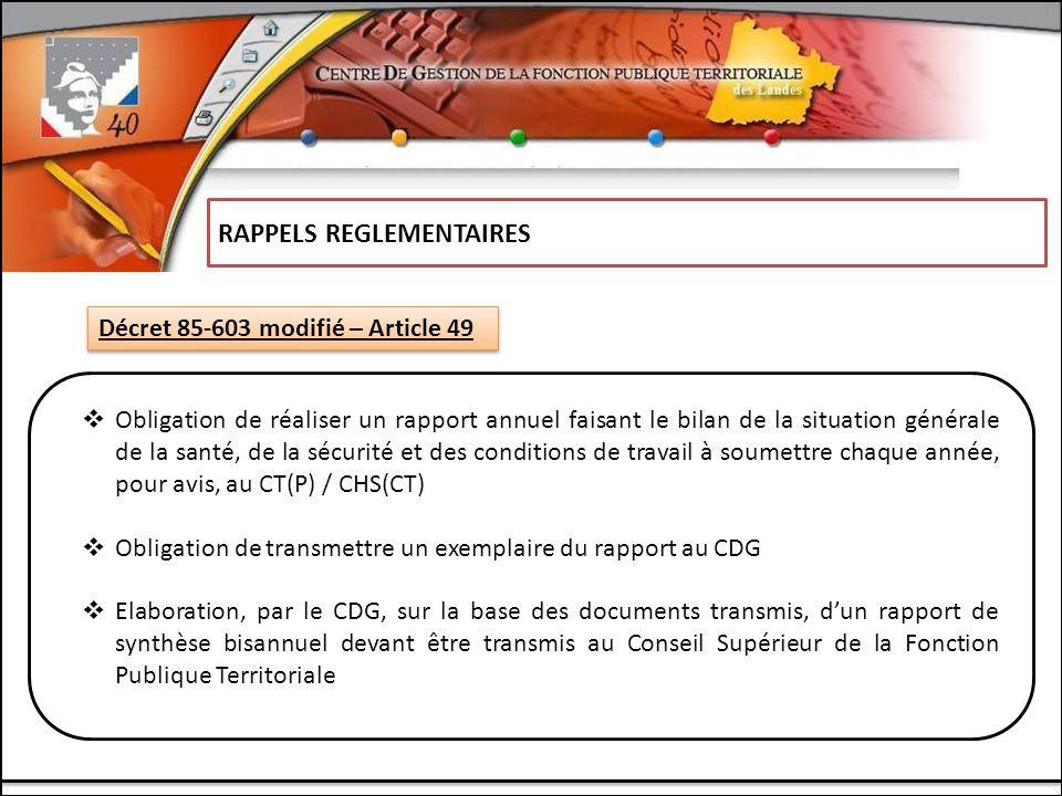 Rapport sur la santé, la sécurité et les conditions de travail Une demande pressante du CSFPT Rapport sur la santé, la sécurité et les conditions de travail Une demande pressante du CSFPT