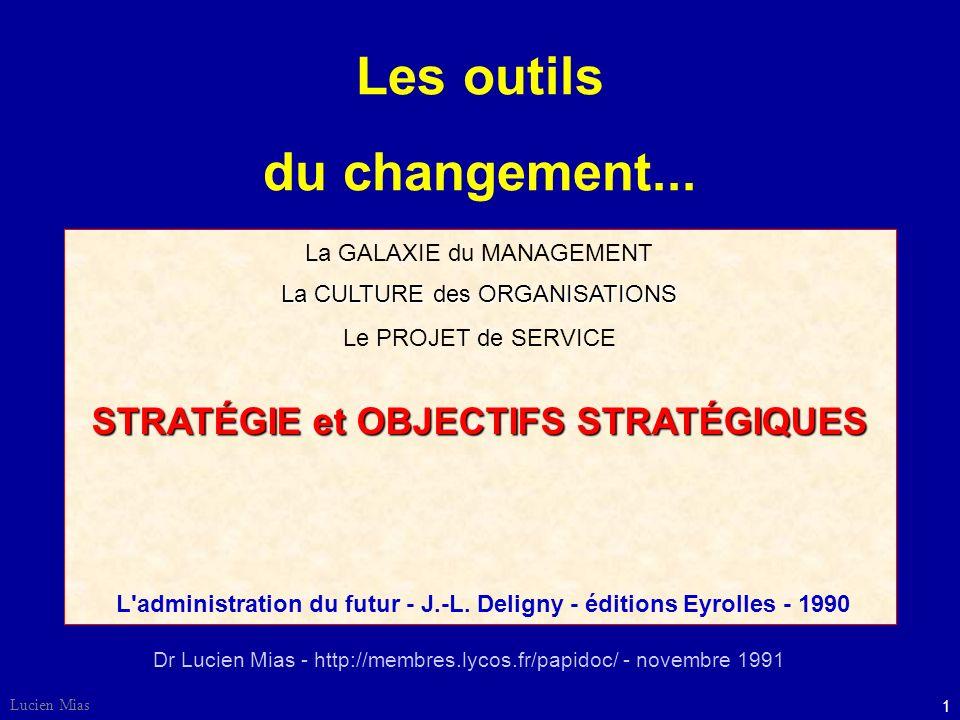 11 Lucien Mias 5 Une réflexion stratégique POLITIQUES, OBJECTIFS, PROGRAMMES d ACTIONS, partent d une réflexion stratégique à moyen terme sur la satisfaction de la demande EXPRIMÉE ou POTENTIELLE de la clientèle.