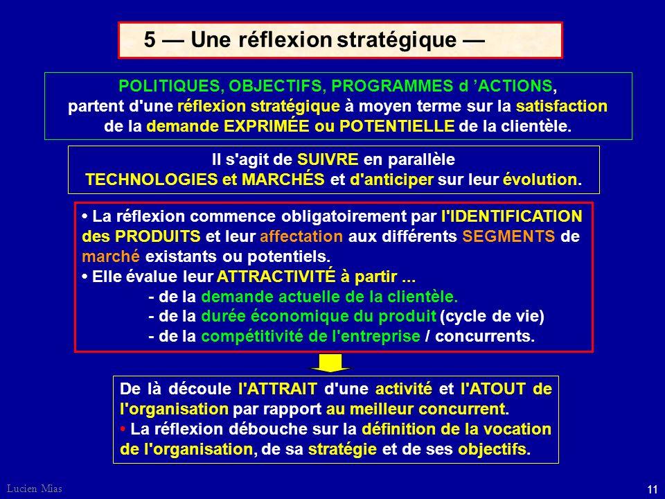 10 Lucien Mias 4 Concurrence ou complémentarité Les concurrents peuvent être PUBLICS (administration d'une autre collectivité publique, société d'écon