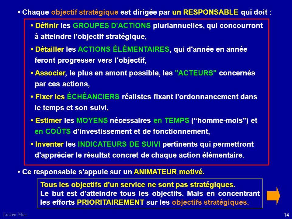 13 Lucien Mias Des objectifs stratégiques L'analyse des « ATOUTS-ATTRAITS » permet de détecter les activités à développer (ou conserver, ou bonifier o