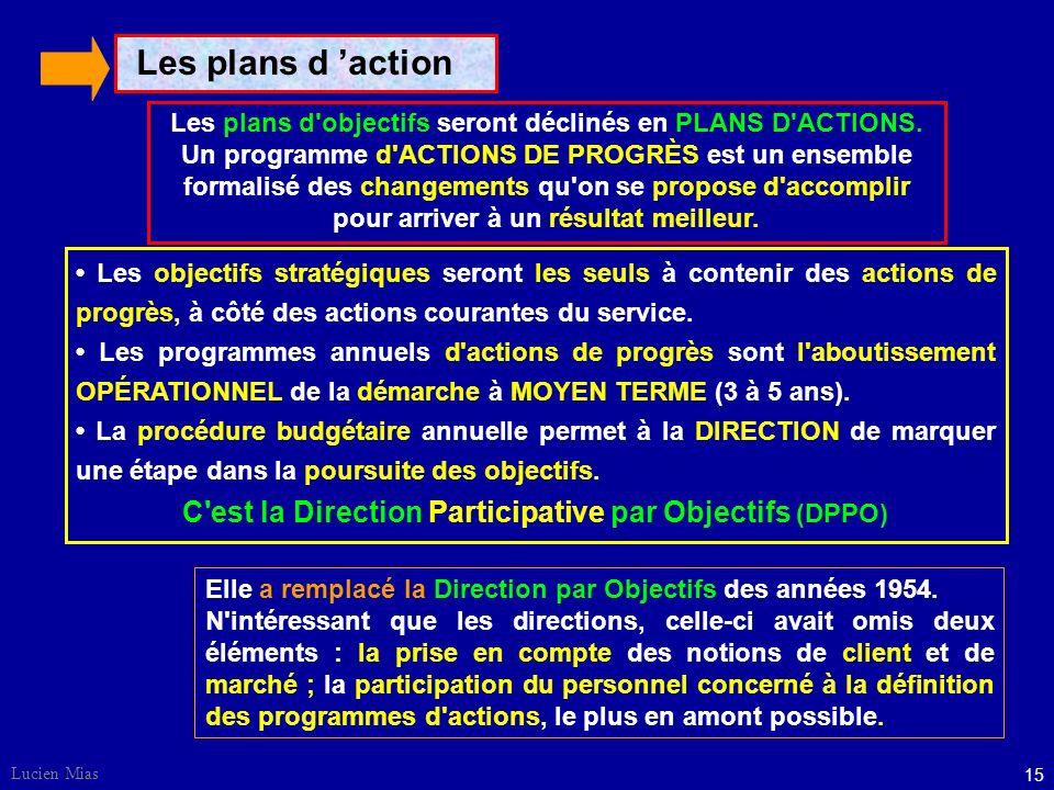 14 Lucien Mias Chaque objectif stratégique est dirigée par un RESPONSABLE qui doit : Tous les objectifs d'un service ne sont pas stratégiques. Le but