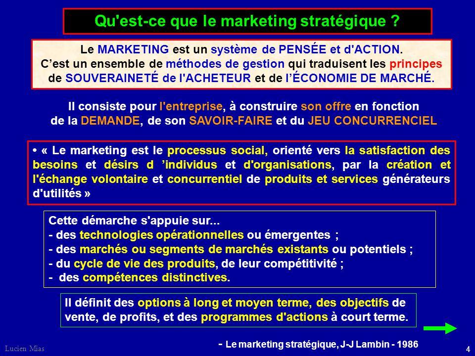 3 Lucien Mias Qu'est-ce q uune stratégie ? Corporate strategy,I. Ansoff - 1965 Cette notion s'oppose à celle de la TACTIQUE qui est l'art de diriger l
