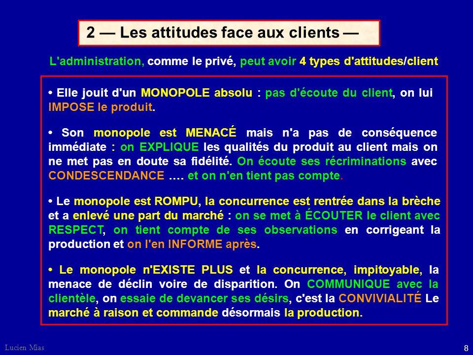 8 Lucien Mias 2 Les attitudes face aux clients L administration, comme le privé, peut avoir 4 types d attitudes/client Le monopole n EXISTE PLUS et la concurrence, impitoyable, la menace de déclin voire de disparition.