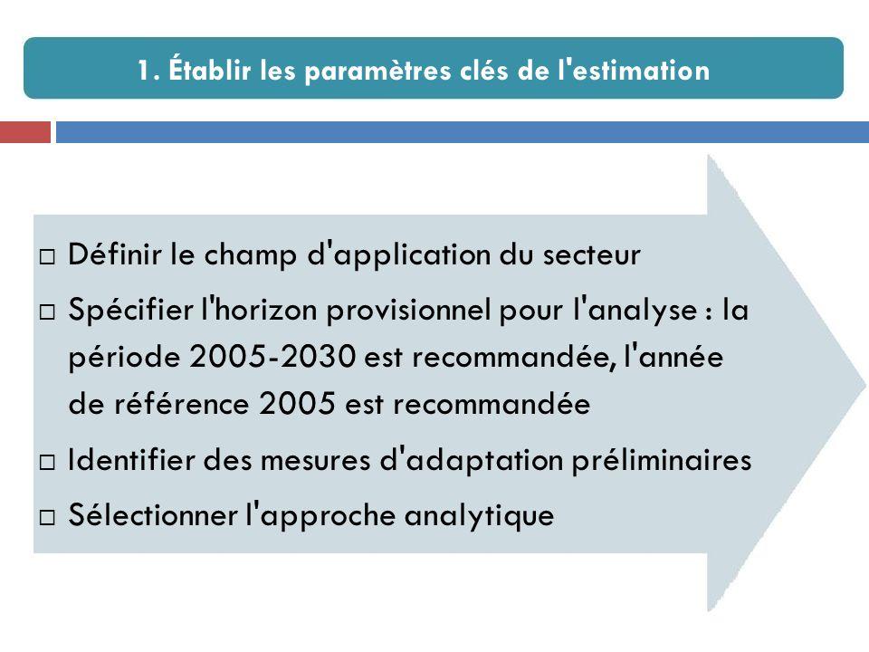 Définir le champ d application du secteur Spécifier l horizon provisionnel pour l analyse : la période 2005-2030 est recommandée, l année de référence 2005 est recommandée Identifier des mesures d adaptation préliminaires Sélectionner l approche analytique 1.