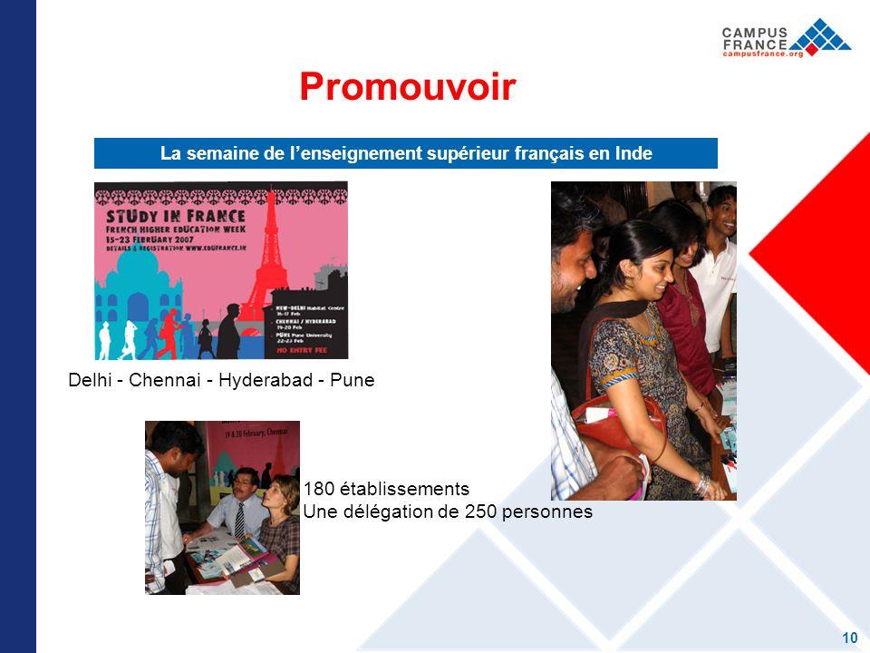 Promouvoir La semaine de lenseignement supérieur français en Inde 10 Delhi - Chennai - Hyderabad - Pune 180 établissements Une délégation de 250 personnes