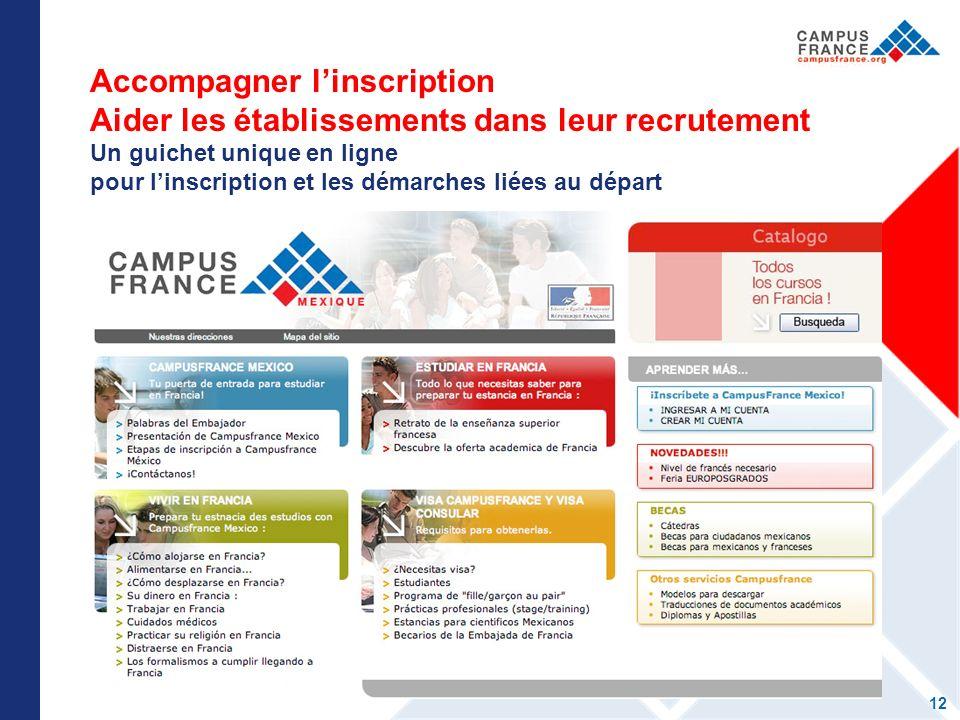 Accompagner linscription Aider les établissements dans leur recrutement Un guichet unique en ligne pour linscription et les démarches liées au départ 12