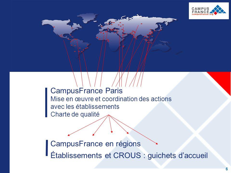 CampusFrance Paris Mise en œuvre et coordination des actions avec les établissements Charte de qualité CampusFrance en régions Établissements et CROUS : guichets daccueil 6