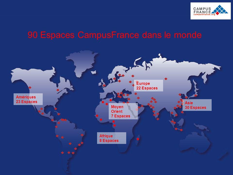 Moyen Orient 7 Espaces 90 Espaces CampusFrance dans le monde Europe 22 Espaces Amériques 23 Espaces Afrique 8 Espaces Asie 30 Espaces 8