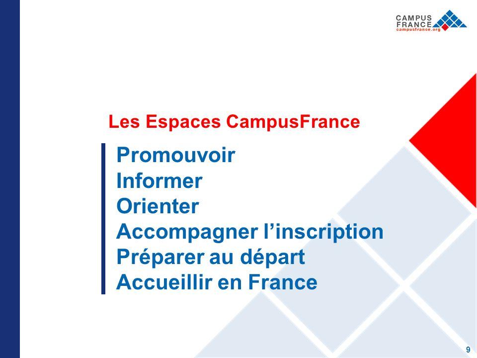 Les Espaces CampusFrance Promouvoir Informer Orienter Accompagner linscription Préparer au départ Accueillir en France 9