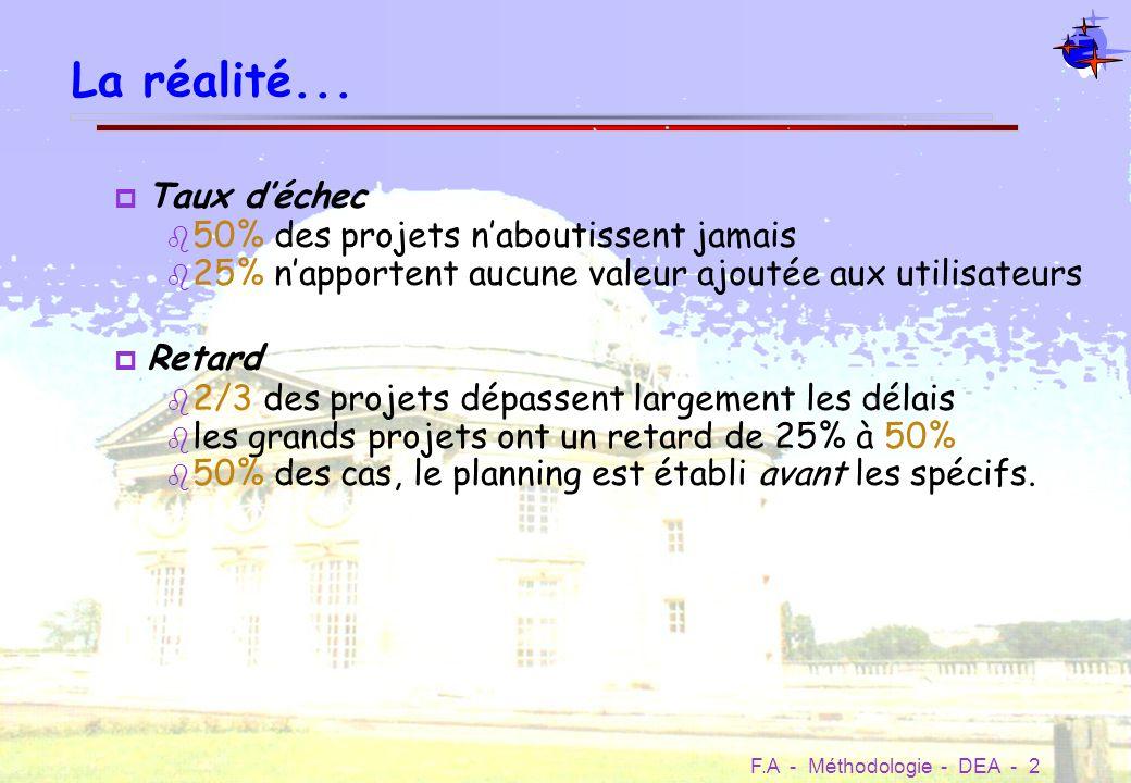 F.A - Méthodologie - DEA - 23 Écriture Header C C.IDENTIFICATION$Id: main.c,v 1.10 1996/08/30 15:18:53 Durand Exp$ C.TYPEprogram C.LANGUAGEFORTRAN C.AUTHORC.