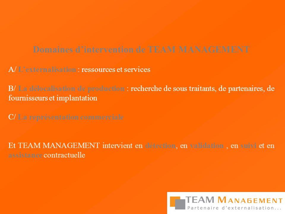 Domaines dintervention de TEAM MANAGEMENT A/ Lexternalisation : ressources et services B/ La délocalisation de production : recherche de sous traitant