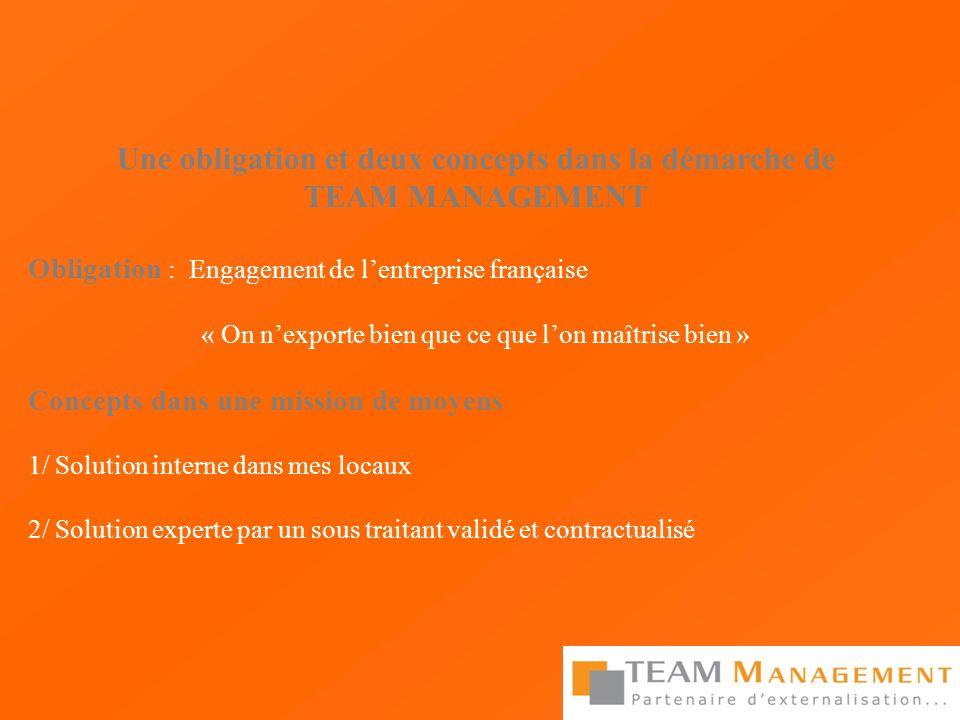 Une obligation et deux concepts dans la démarche de TEAM MANAGEMENT Obligation : Engagement de lentreprise française « On nexporte bien que ce que lon