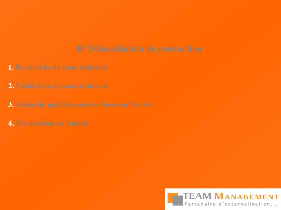 B/ Délocalisation de production 1. Recherche de sous-traitants 2. Validation de sous-traitants 3. Achat de matières ou des biens en Tunisie 4. Product
