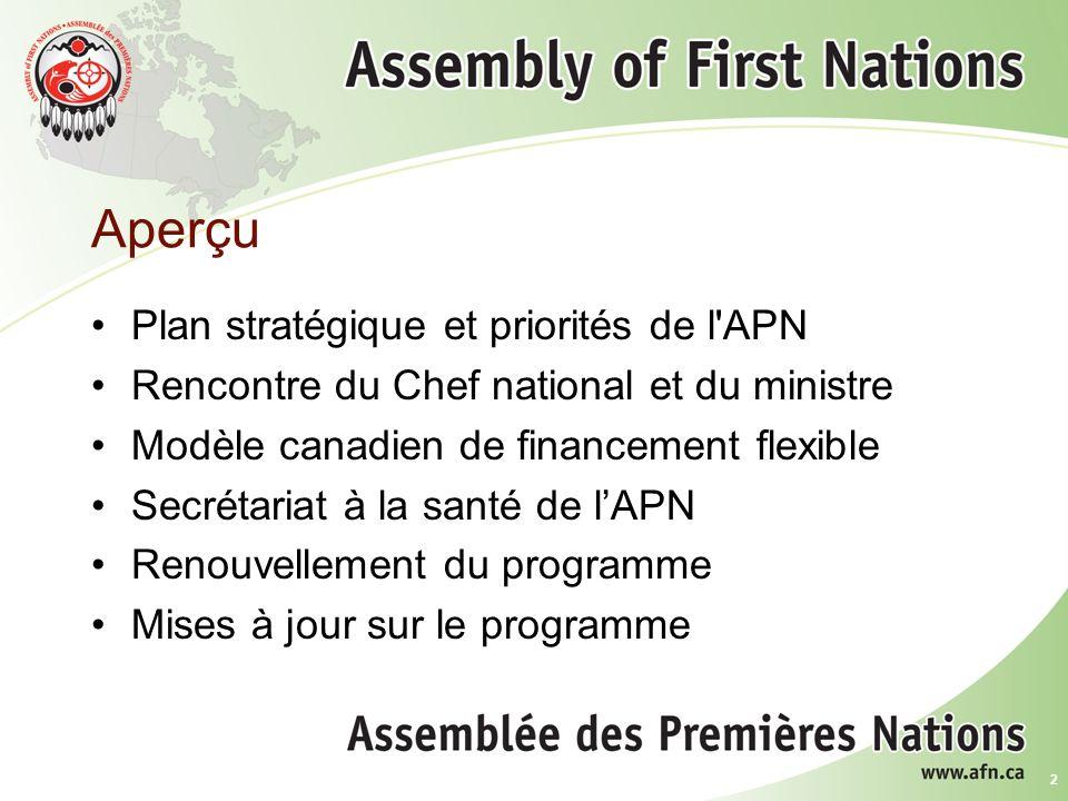 2 Aperçu Plan stratégique et priorités de l APN Rencontre du Chef national et du ministre Modèle canadien de financement flexible Secrétariat à la santé de lAPN Renouvellement du programme Mises à jour sur le programme