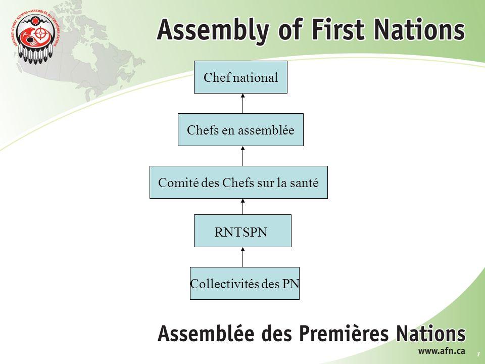 7 Chefs en assemblée Comité des Chefs sur la santé Chef national RNTSPN Collectivités des PN