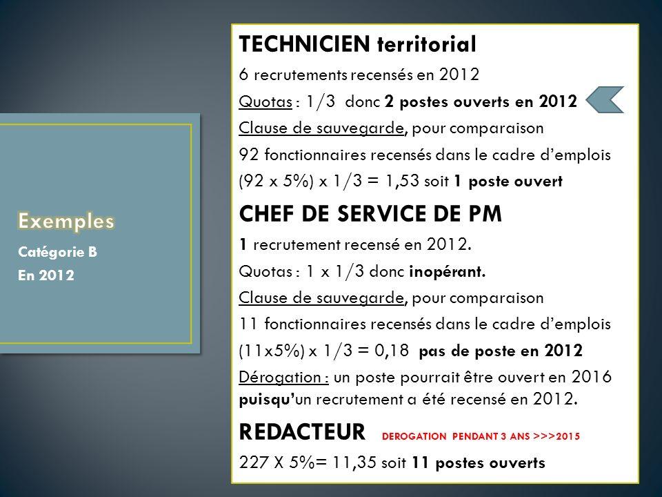 TECHNICIEN territorial 6 recrutements recensés en 2012 Quotas : 1/3 donc 2 postes ouverts en 2012 Clause de sauvegarde, pour comparaison 92 fonctionnaires recensés dans le cadre demplois (92 x 5%) x 1/3 = 1,53 soit 1 poste ouvert CHEF DE SERVICE DE PM 1 recrutement recensé en 2012.